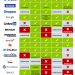 Encrypting the Web: Who is Doing What?